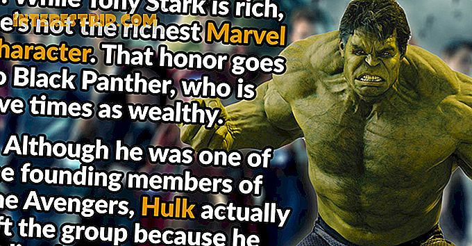 36 Fantastiske Fakta om Marvel Cinematic Universe