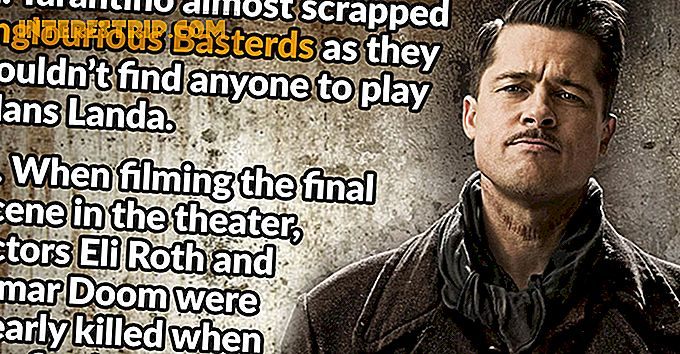 44 Glorious Facts über Inglourious Basterds