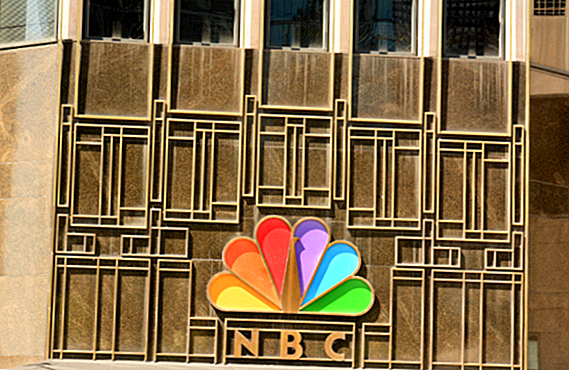 Network Origins: NBC