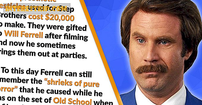 24 Hilarious Fakta om Will Ferrell Films