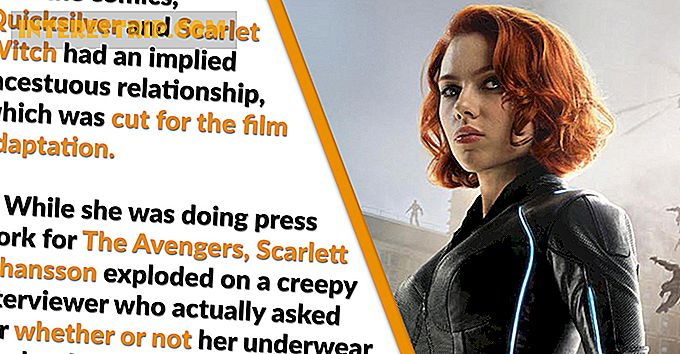 24 Mighty Facts over The Avengers Films