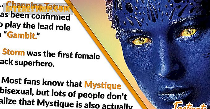 42 Mutant Facts about X-Men.