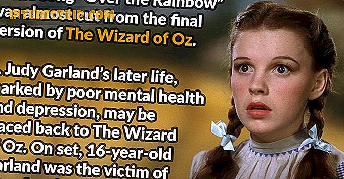 24 Bak-scenene Fakta om Wizard of Oz.