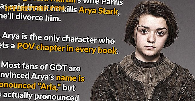 38 Fierce Facts su Arya Stark