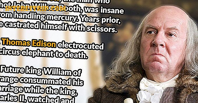 40 Bizarre ja Scandalous Historical Facts.
