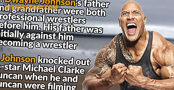 28 Rock-Solid fakta om Dwayne Johnson