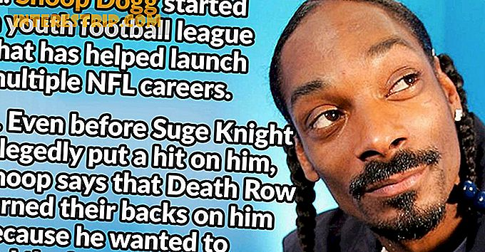 30 Blunt Facts su Snoop Dogg