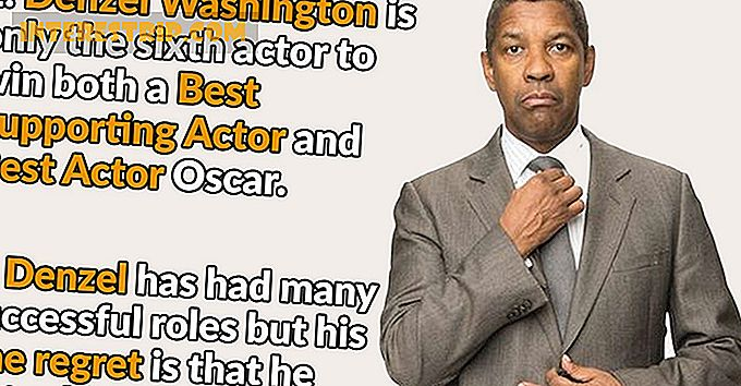 48 A proposito di Denzel Washington