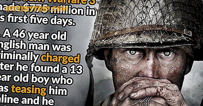 24 Battle Tested Facts about Call Of Duty.
