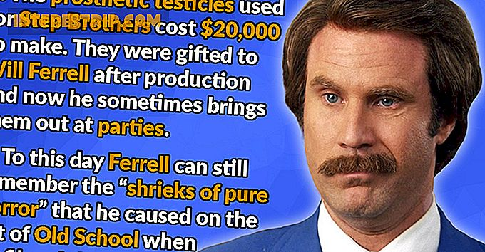 24 Hilarious Facts over Will Ferrell Films