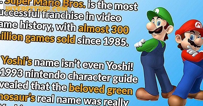 24 Fatos sobre o Super Mario & Friends