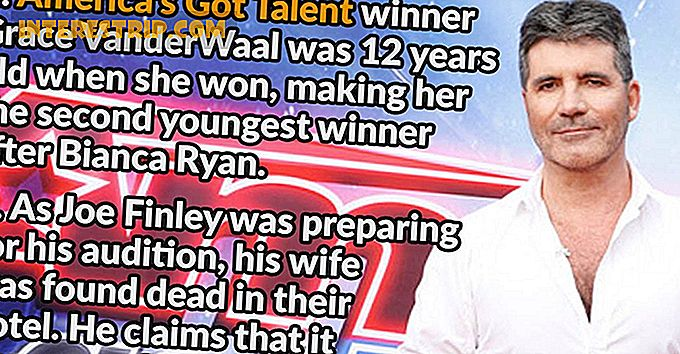 28 Golden Facts over America's Got Talent