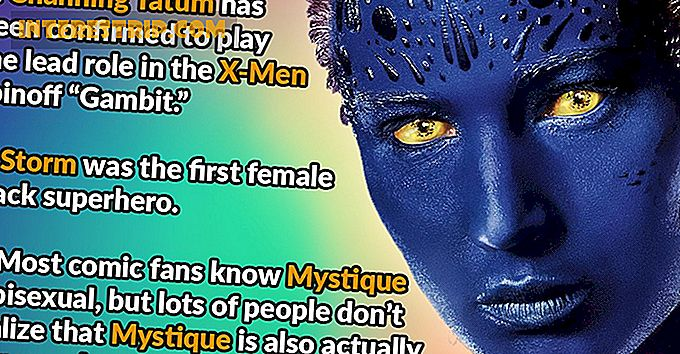 42 Mutant Facts om X-Men.
