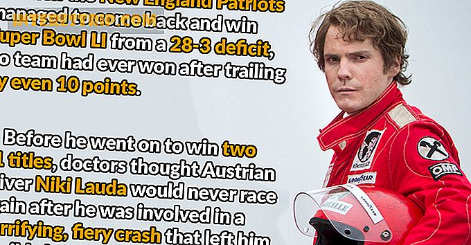 43 Inspiring Facts About Sport Underdogs e Comebacks