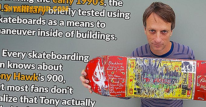 46 Radical Facts über Skateboarding